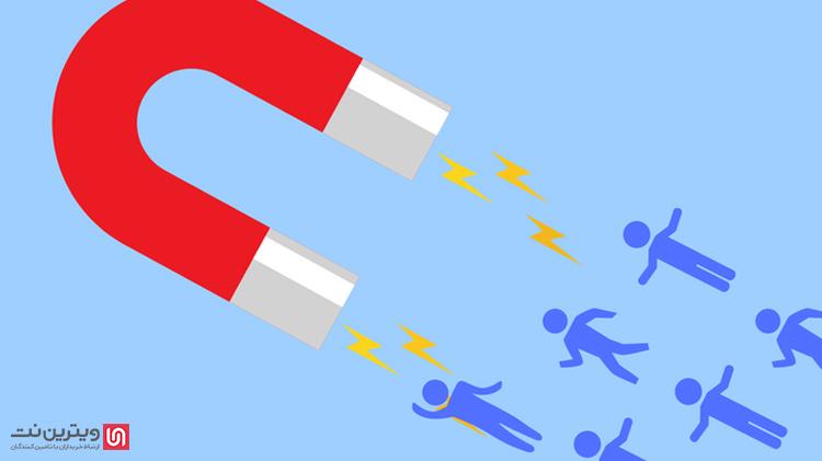 از دید تیم بازاریابی هر اطلاعات تماسی که از سمت مخاطب هدف به دست بیاید، یک سرنخ حساب میشود