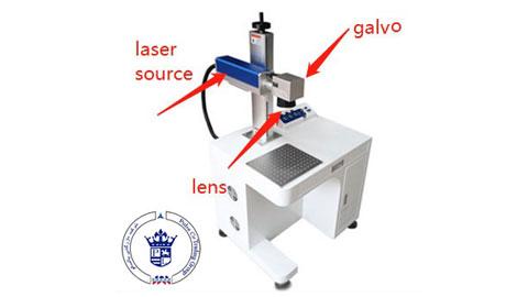 دستگاه برش لیزر 30x30 غیر فلزات